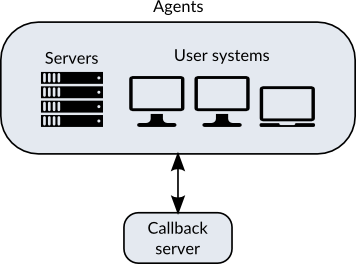 Agents and callback server